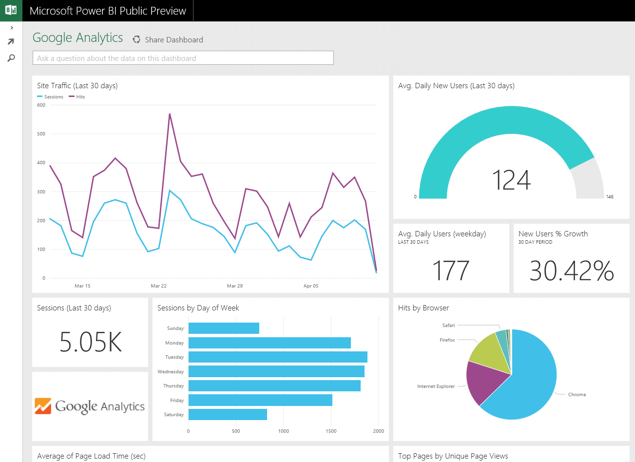 Power BI features